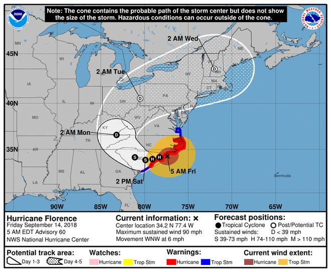 The forecast path Hurricane Florence, according to the 5 a.m. update from the National Hurricane Center.
