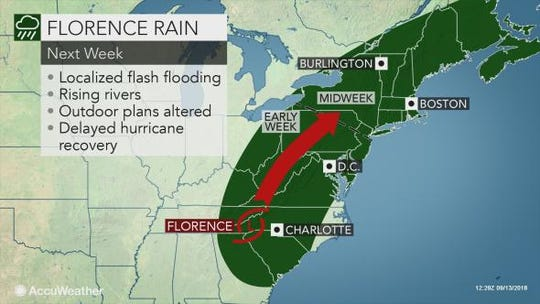 Pennsylvania is expected to receive rain from Hurricane Florence next week.