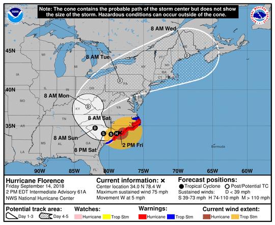 Hurricane Florence 2 p.m. Sept. 14, 2018