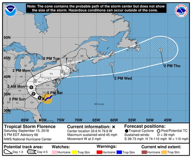 The 5 p.m. Saturday track for Florence