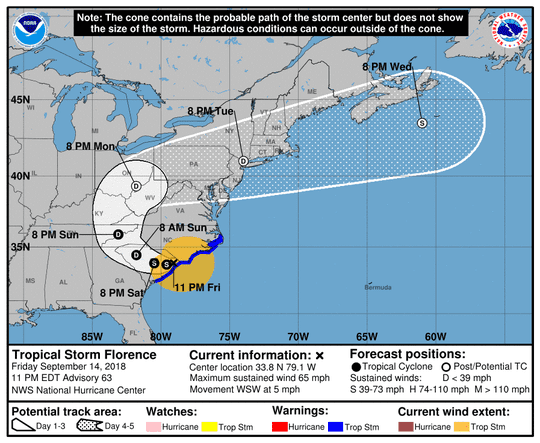 The Friday 11 p.m. forecast track for Florence