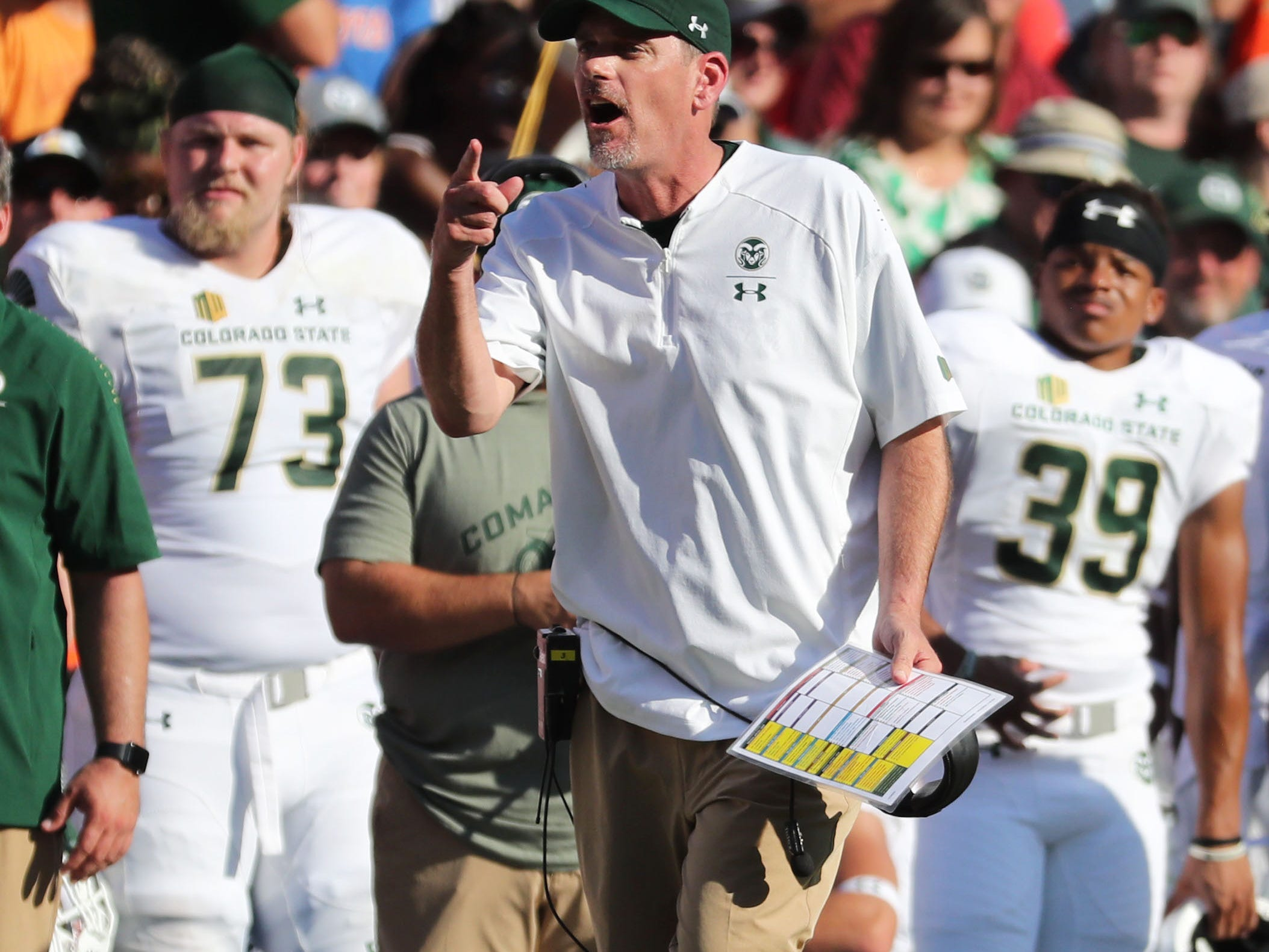 Sep 15, 2018; Gainesville, FL, USA; Colorado State Rams head coach Mike Bobo reacts against the Florida Gators during the second quarter at Ben Hill Griffin Stadium. Mandatory Credit: Kim Klement-USA TODAY Sports