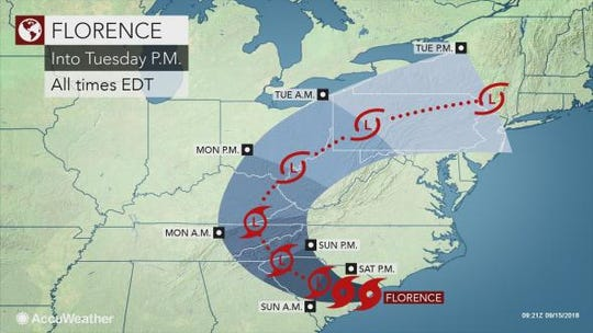 An AccuWeather map shows Hurricane Florence rain moving across Pennsylvania on Tuesday.