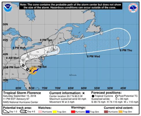 Tropical Storm Florences Path At 11 Pm Saturday Photo11 NHC