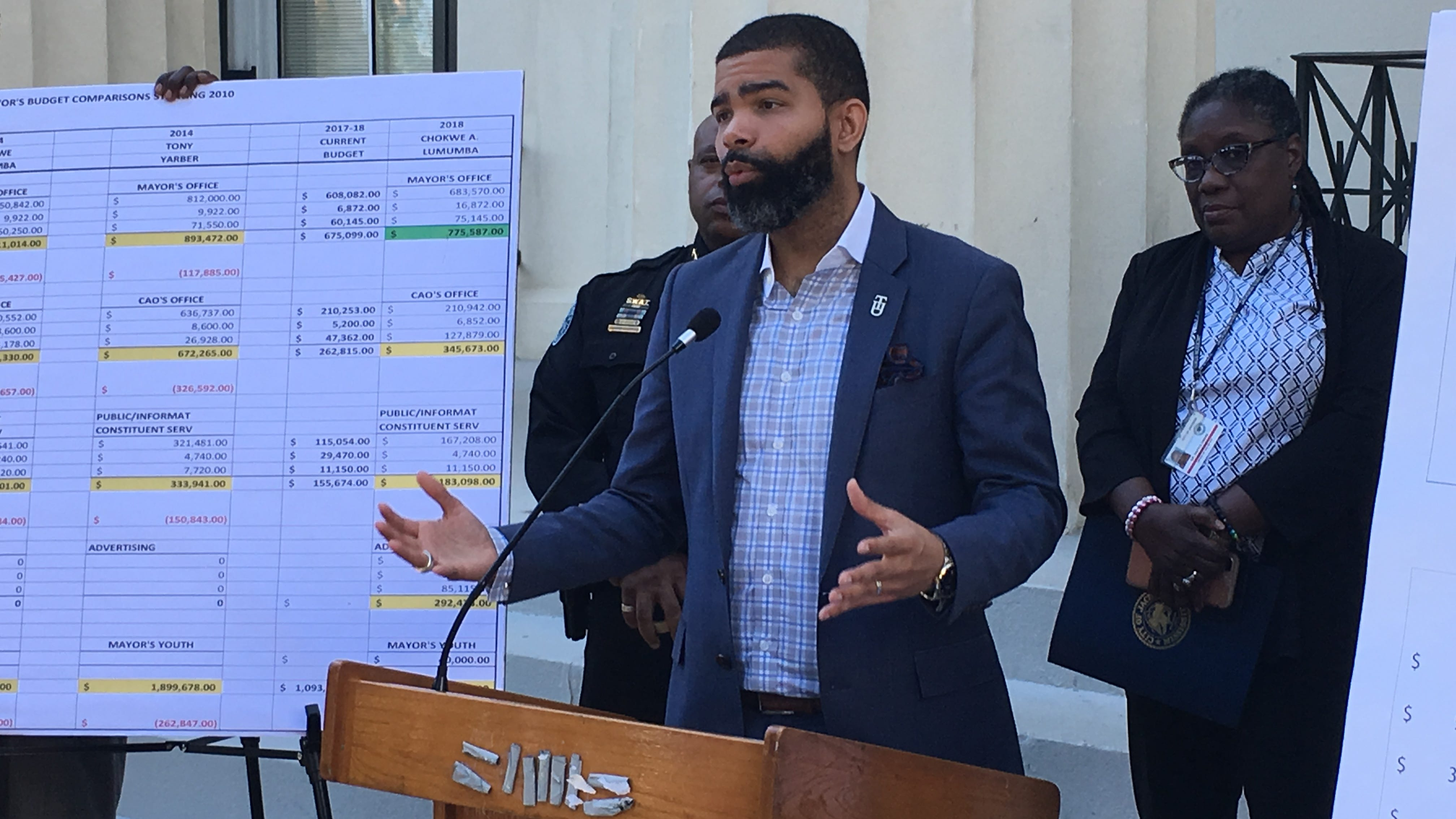 Jackson budget includes worker pay increases