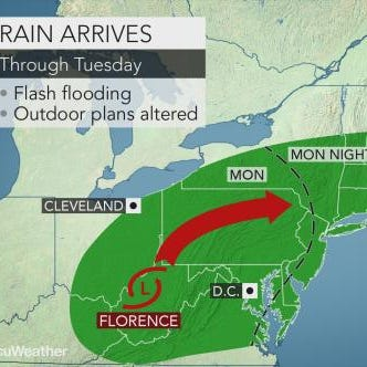 Florence brings some rain to Lower Hudson Valley making for a wet Tuesday