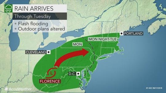 Florence could bring rain and flooding to the Lower Hudson Valley late Monday night through Tuesday.