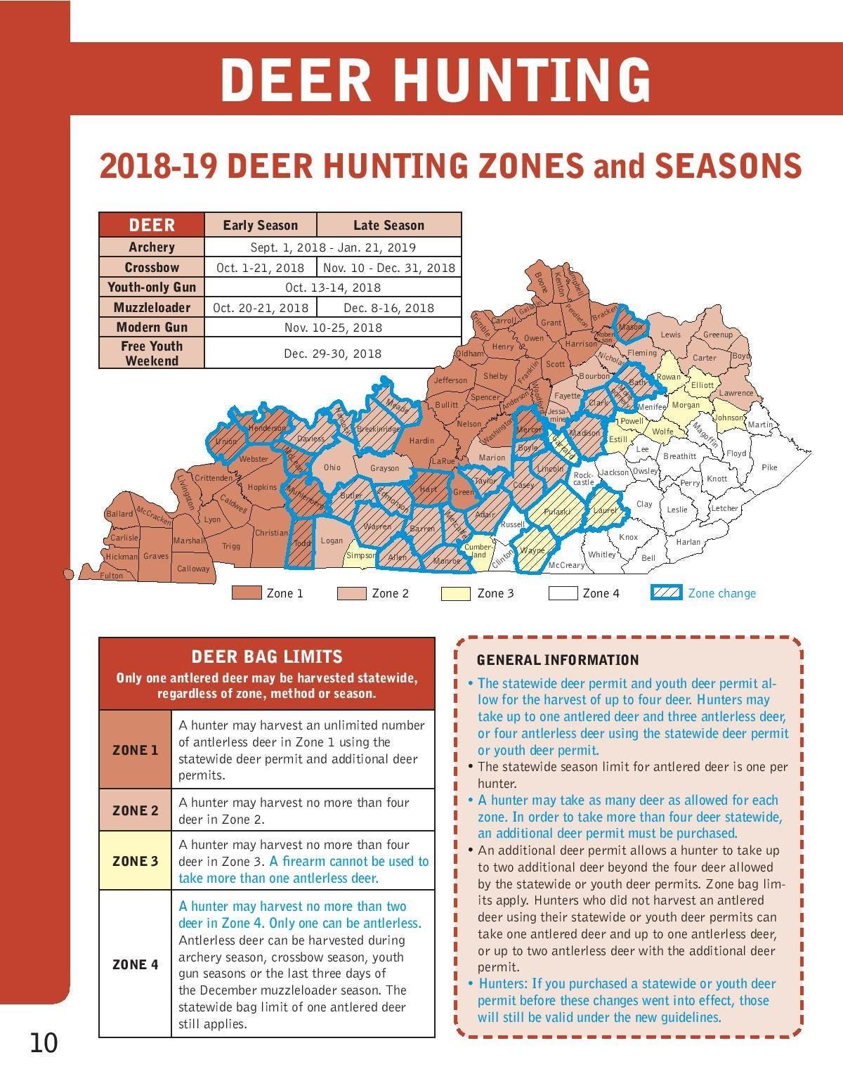 Kentucky Hunting and Trapping Guideline for new changes available now