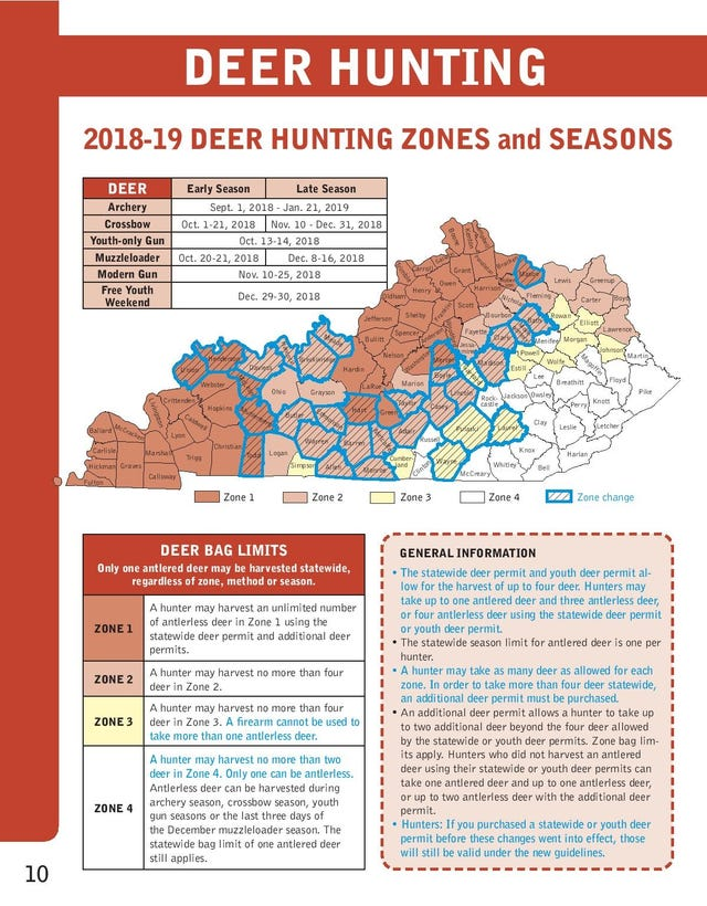 Kentucky Hunting and Trapping Guideline for new changes