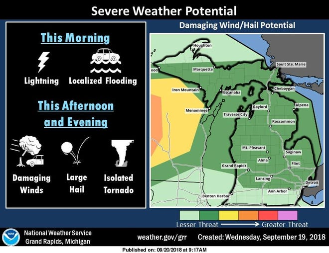 National Weather Service forecast for Sept. 20, 2018.