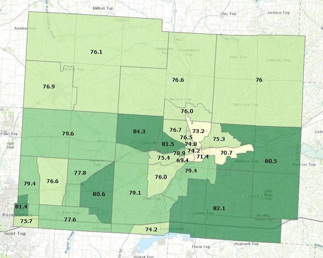 Data from the U.S. Small-area Life Expectancy Estimates Project breaks down life expectancy by census tract showing that for Licking County, the area surrounding Granville has the highest life expectancy at 84.3 years, while the south side of Newark has the lowest at 69.4 years.
