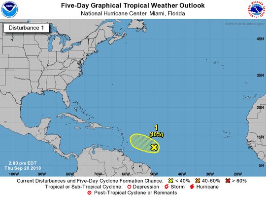 A tropical wave has a 10 percent chance of developing.