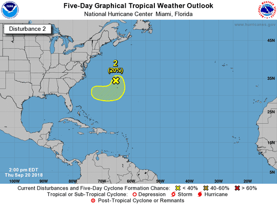 A tropical wave has a 20 percent chance of developing.