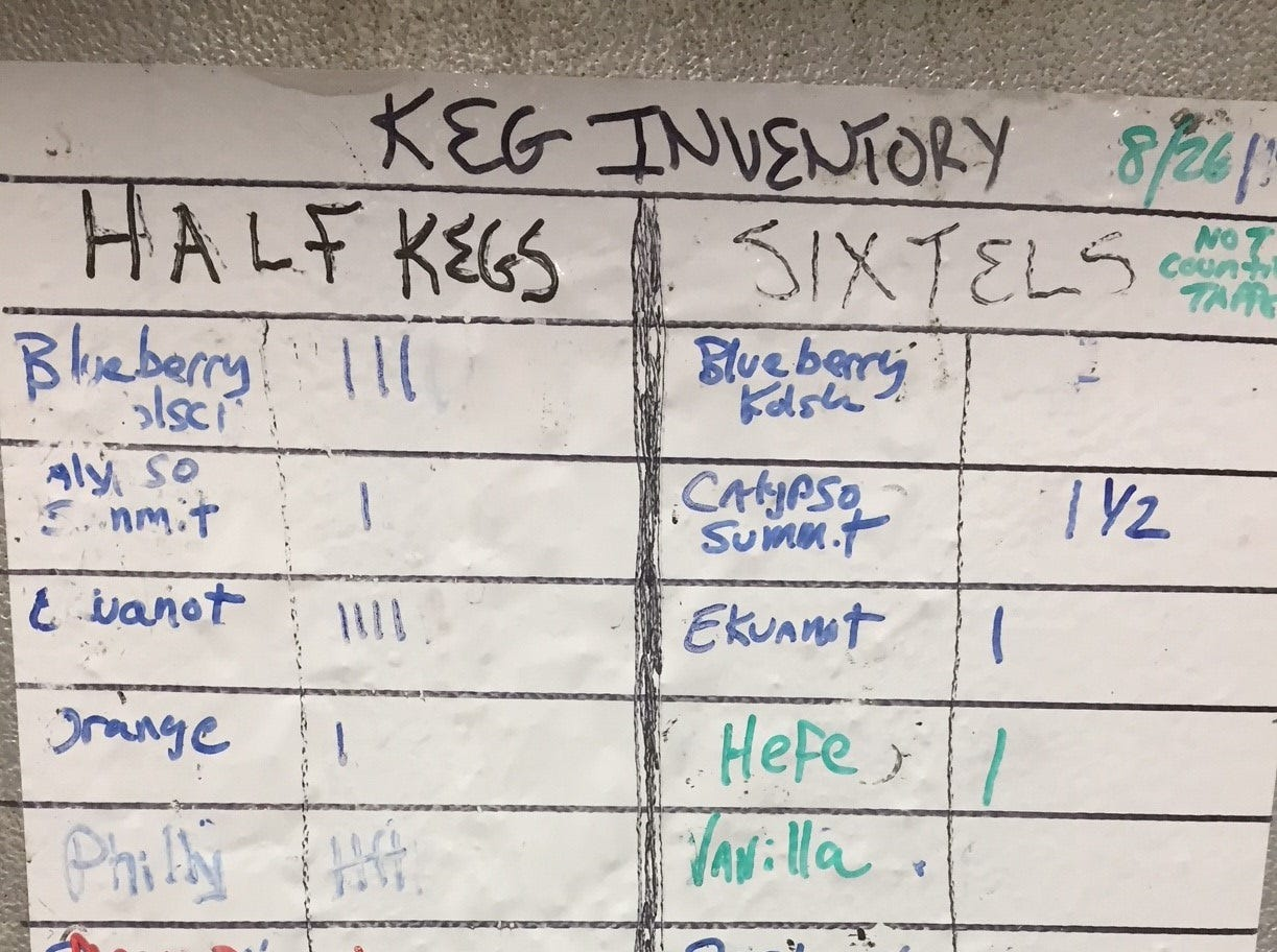 Keeping track of the good stuff: A keg inventory at Death of the Fox in East Greenwich Township.