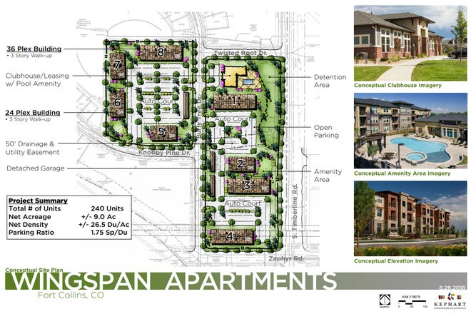 A Denver developer is considering building 240 apartments near Timberline and Zephyr roads in south Fort Collins, called Wingspan.
