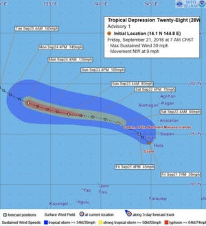 A National Weather Forecast tracking graphic for Tropical Depression 28W.