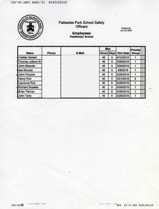 Timeline of Palisades Park NJ armed school guard program
