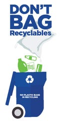"You will be receiving this info card in the mail from the SCSWA reminding you ""Don't Bag Recyclables."""
