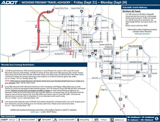 The Arizona Department of Transportation advises drivers of three major freeway weekend closures in the Valley.