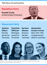 The face of each party