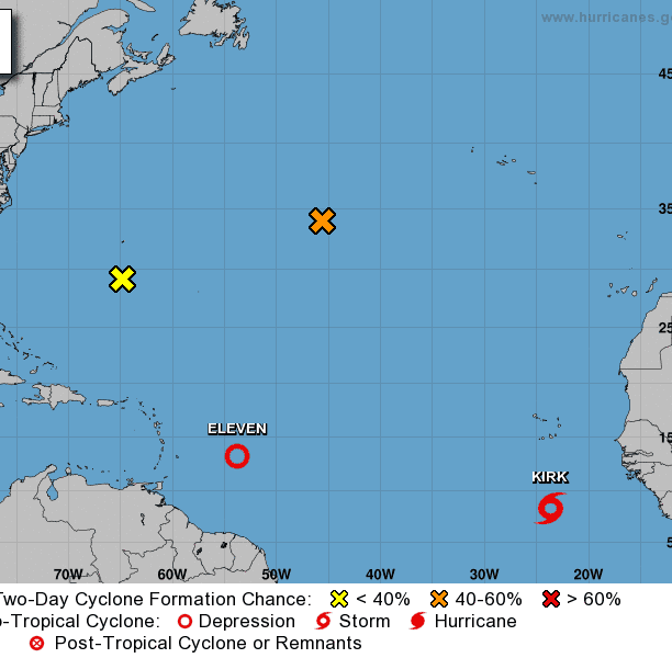 Tropical Storm Kirk gains speed in eastern Atlantic; NHC watching 3 more systems