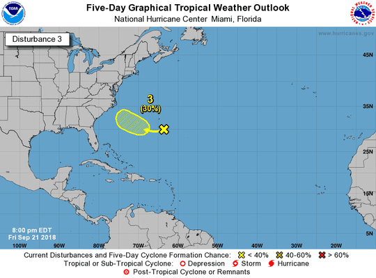 A tropical system in the Atlantic north of Florida has a 30 percent chance of developing Friday, Sept. 21, 2018.