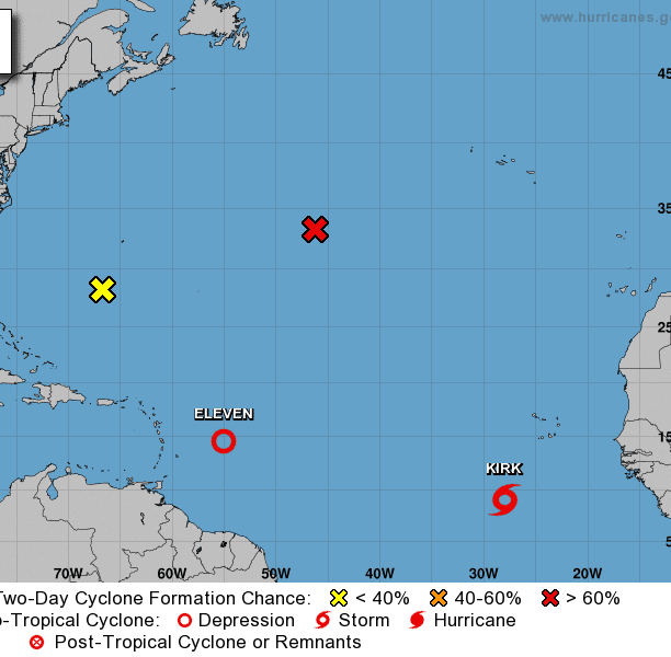 Tropical Storm Kirk charging west across Atlantic; TD Eleven expected to dissipate