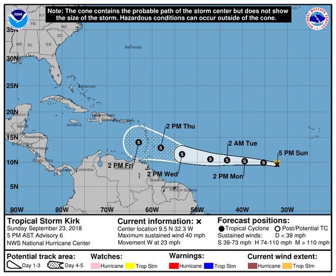 Tropical Storm Kirk  - Sunday 5 p.m.