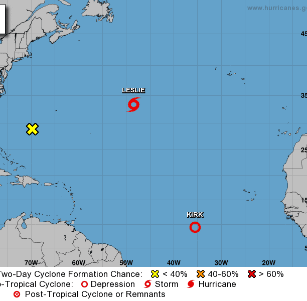 Tropical Storm Kirk accelerates but weaker now; Subtropical Storm Leslie slows