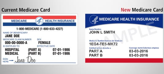 Current vs. new Medicare Cards