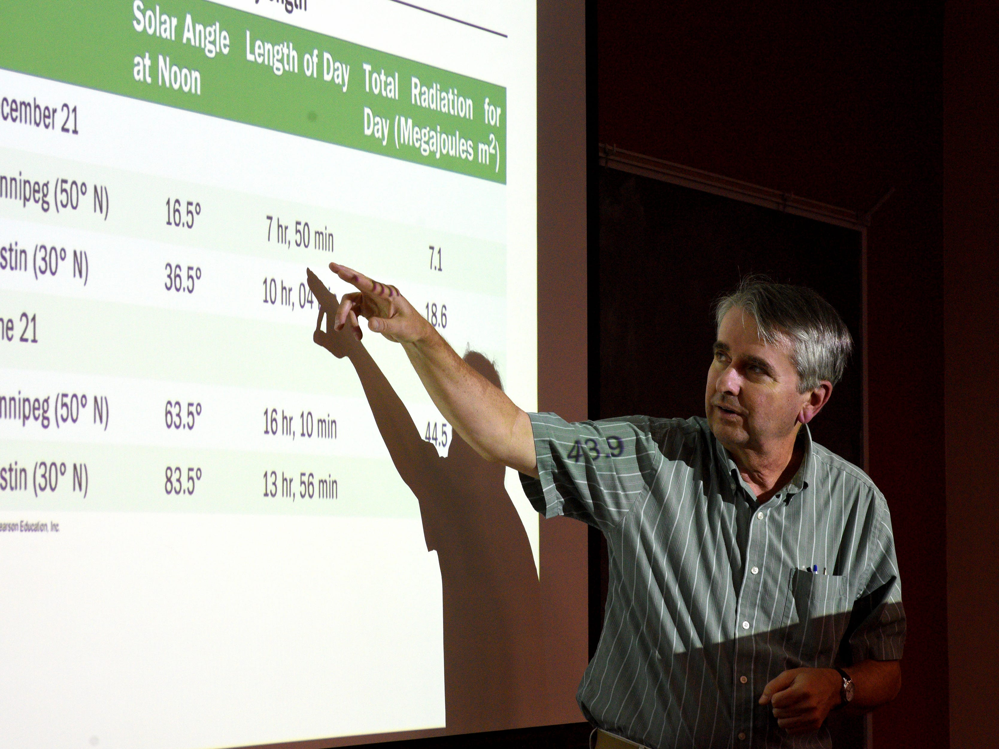 NJ state climatologist Dr. David Robinson has been a professor of geology at Rutgers University for thirty years. Robinson teaches on Thursday, September 20, 2018