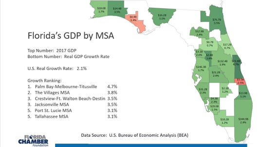 Florida's GDP by MSA for 2017.