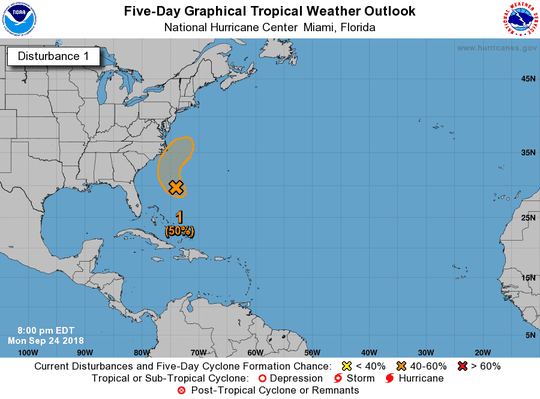 A tropical wave off the Carolinas has a 50 percent of developing as of 8 p.m. Monday, Sept. 24, 2018.