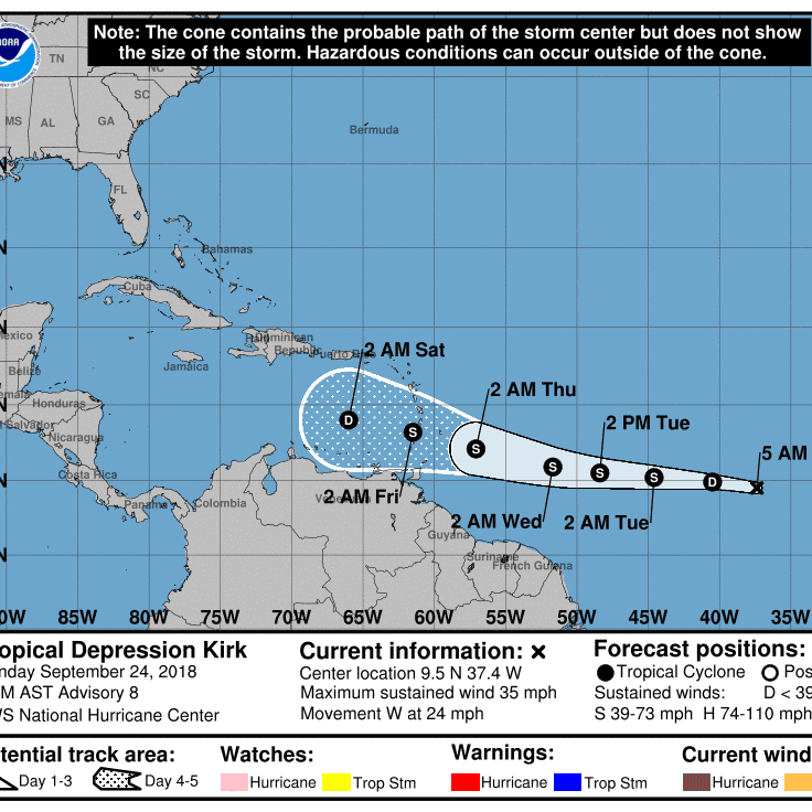 Tropical Depression Kirk moving fast toward Windward Islands