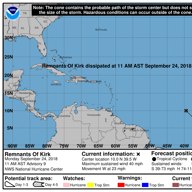 Kirk dissipates; disturbance could strengthen, bringing rain, gusty winds to North Carolina