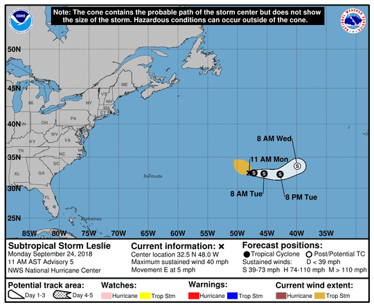 Subtropical Storm Leslie 11 a.m. Sept. 24, 2018