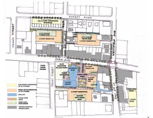 Scotch Plains Redevelopment