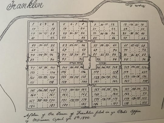 The original plat and map work of downtown Franklin in the early 1800s.