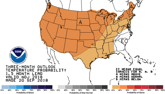 Three-month temperature outlook.
