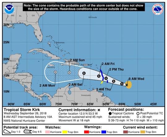 Tropical Storm Kirk 8 a.m. Sept. 26, 2018
