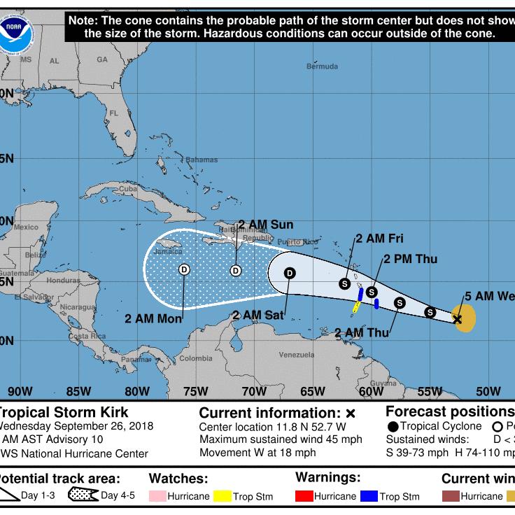 Tropical Storm Kirk returns, heads toward Caribbean islands