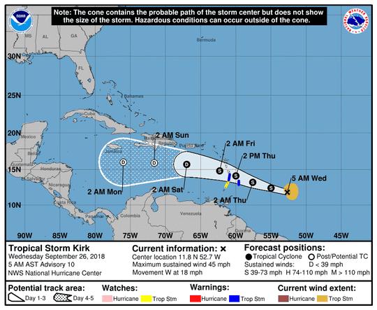 Tropical Storm Kirk 5 a.m. Sept. 26, 2018