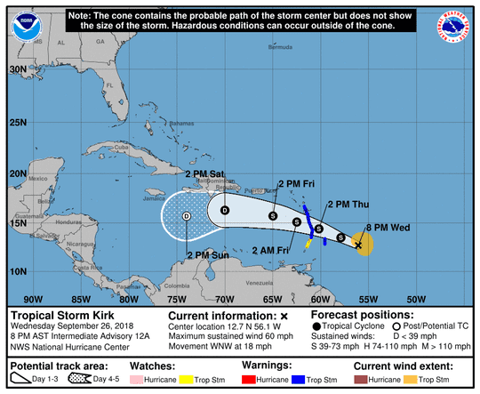 Tropcial Storm Kirk 8 P.m. Sept. 26