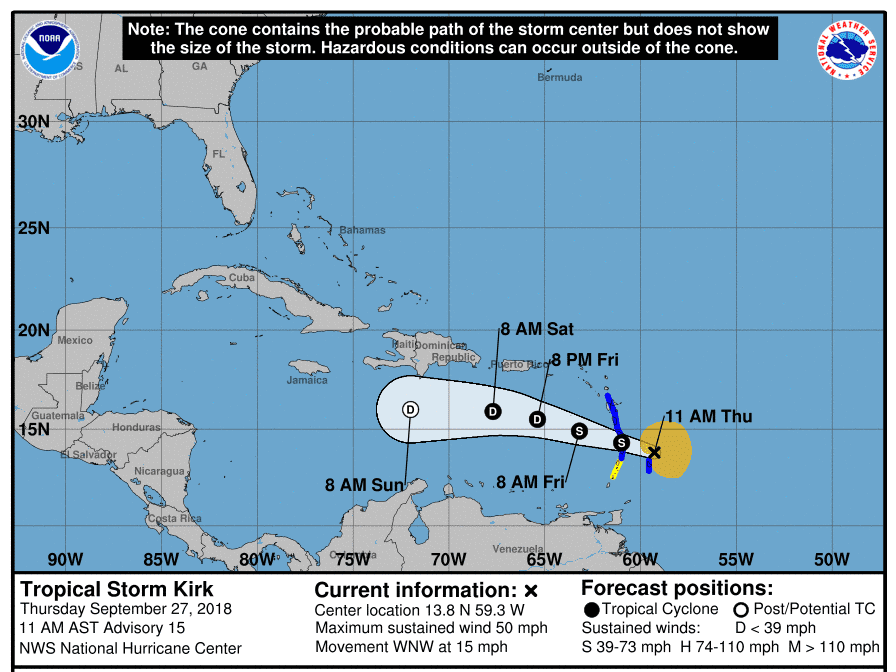 Tropical Storm Kirk 11 a.m. Sept. 27, 2018
