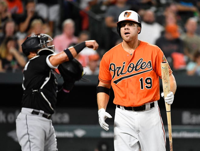 Chris Davis struck out 192 times in 2018.