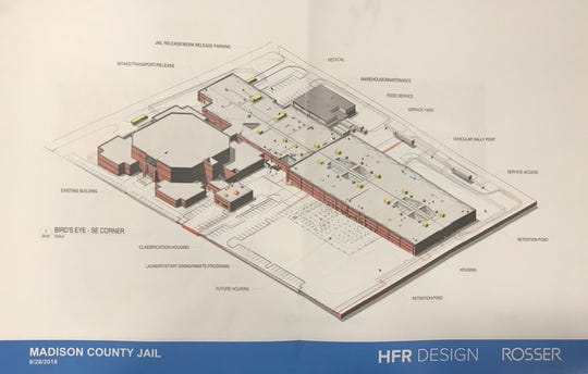 """The 3-dimensional depiction of the proposed expansion to CJC shows all but two additional housing units that may or may not be built, depending on which plan the County Commission selects. These are marked as """"future housing"""" and the plans still include utilities that would support adding more cells in this location if a future expansion is needed."""