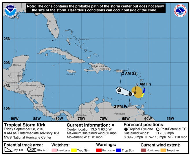 The path of Tropical Storm Kirk
