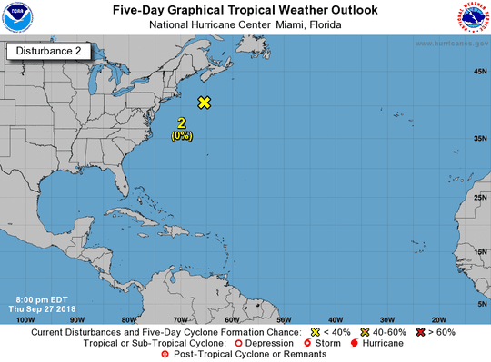 A tropical wave off the U.S. coast has little chance of developing as of 8 p.m. Thursday, Sept. 27, 2018.