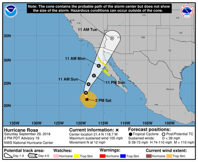 Hurricane Rosa is expected to be downgraded to a Tropical Storm by the time it makes landfall.