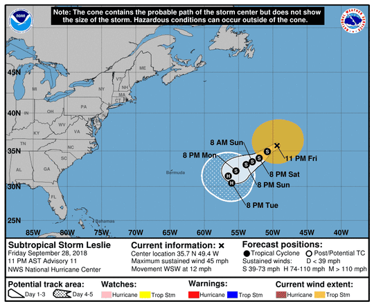 Projected path of Subtropical Storm Leslie as of 11 p.m. Friday, Sept. 28, 2018.